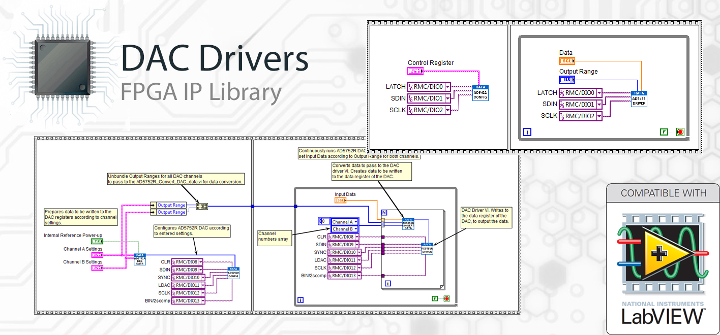 DAC Drivers FPGA IP Library is now available on NI LabVIEW Tools
