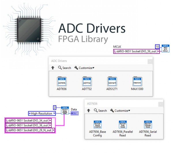 ADC Drivers FPGA Library